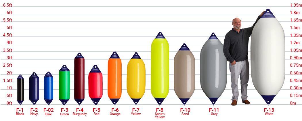 polyform f series size colors single